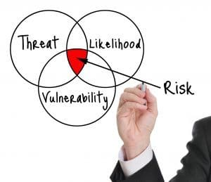 threat-vulnerability-risk
